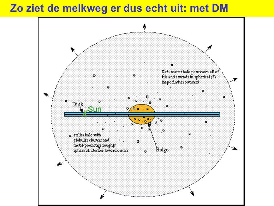 Zo ziet de melkweg er dus echt uit: met DM