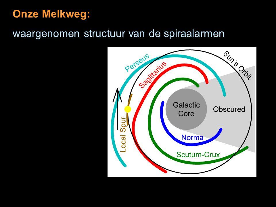 Onze Melkweg: waargenomen structuur van de spiraalarmen