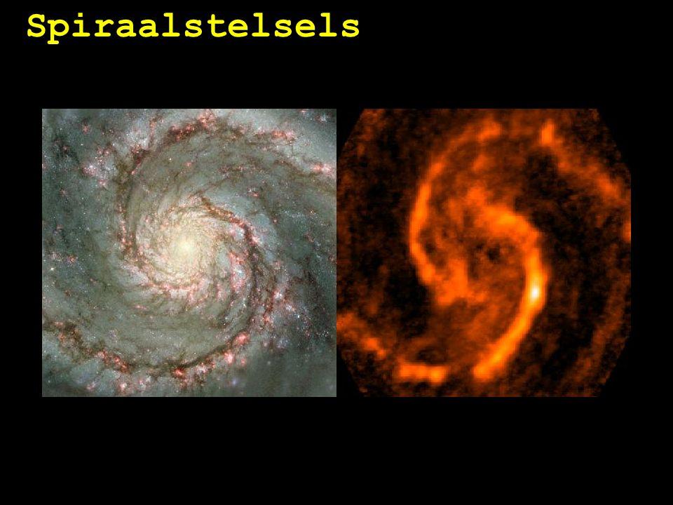 Spiraalstelsels
