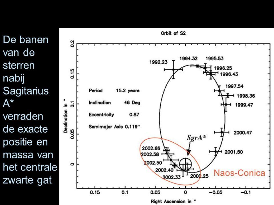 De banen van de sterren nabij Sagitarius A