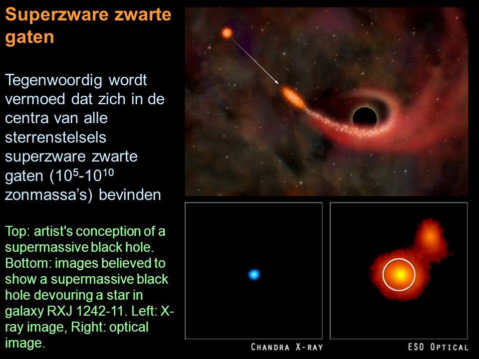 Superzware zwarte gaten