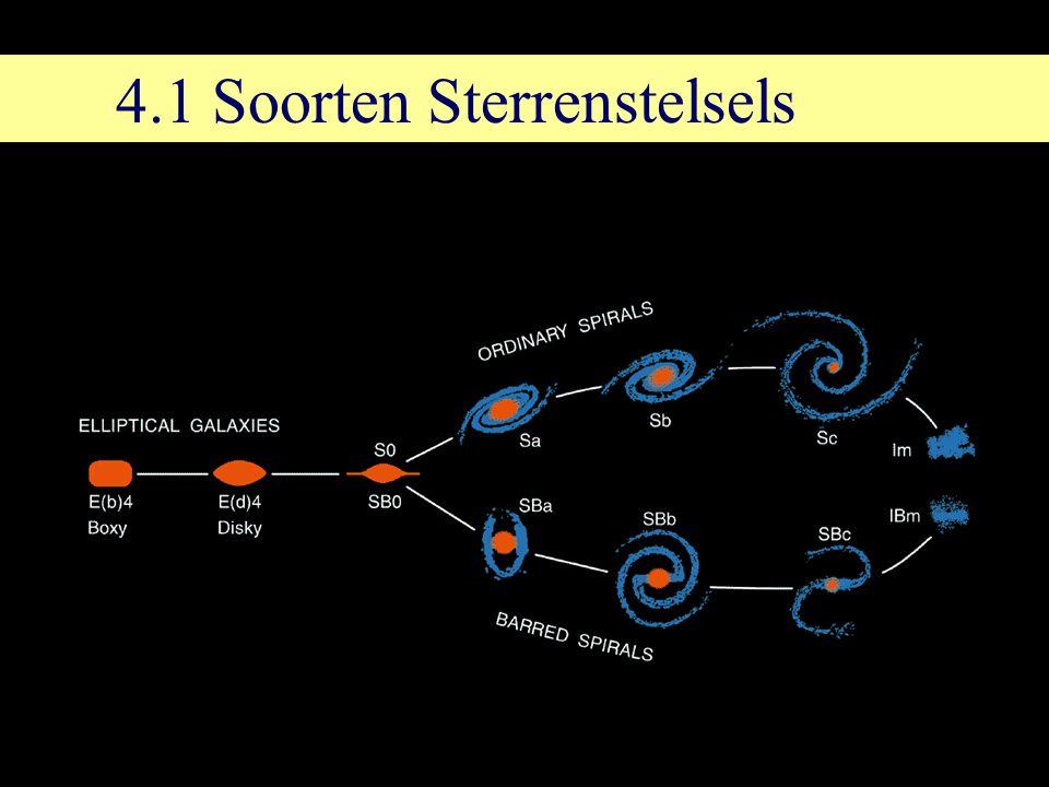 4.1 Soorten Sterrenstelsels