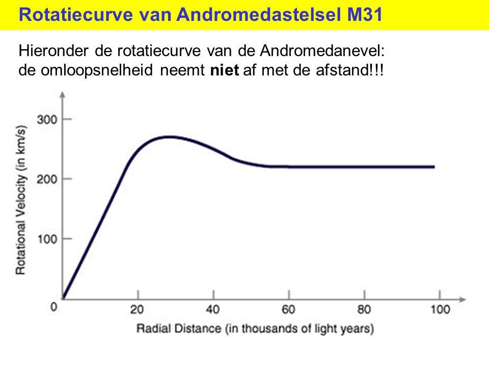 Rotatiecurve van Andromedastelsel M31