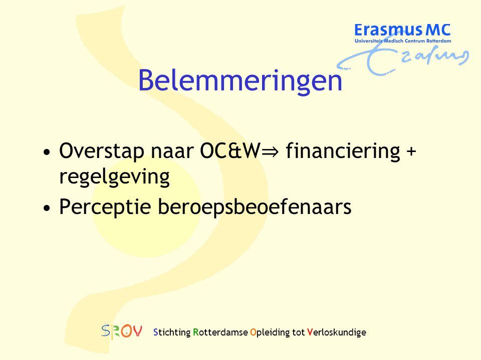 Belemmeringen Overstap naar OC&W⇒ financiering + regelgeving