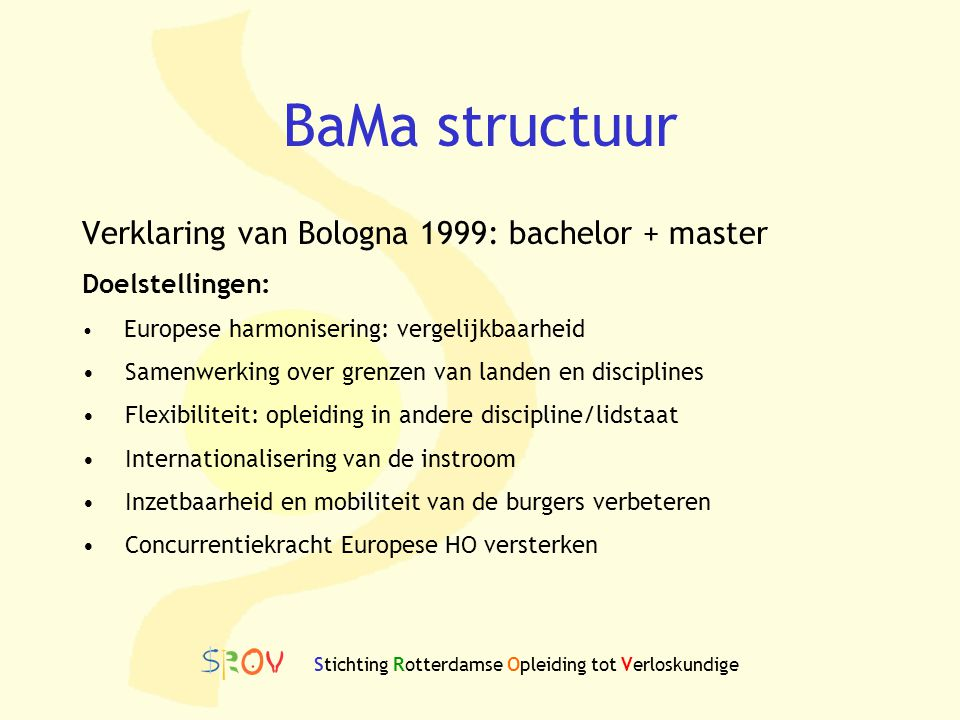 BaMa structuur Verklaring van Bologna 1999: bachelor + master