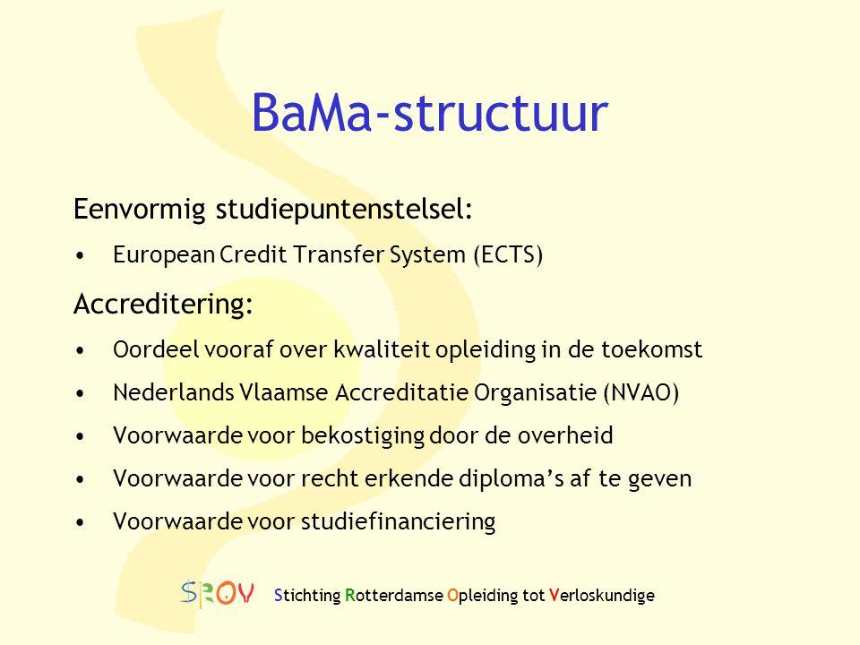 BaMa-structuur Eenvormig studiepuntenstelsel: Accreditering: