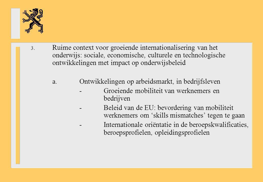 Ruime context voor groeiende internationalisering van het onderwijs: sociale, economische, culturele en technologische ontwikkelingen met impact op onderwijsbeleid