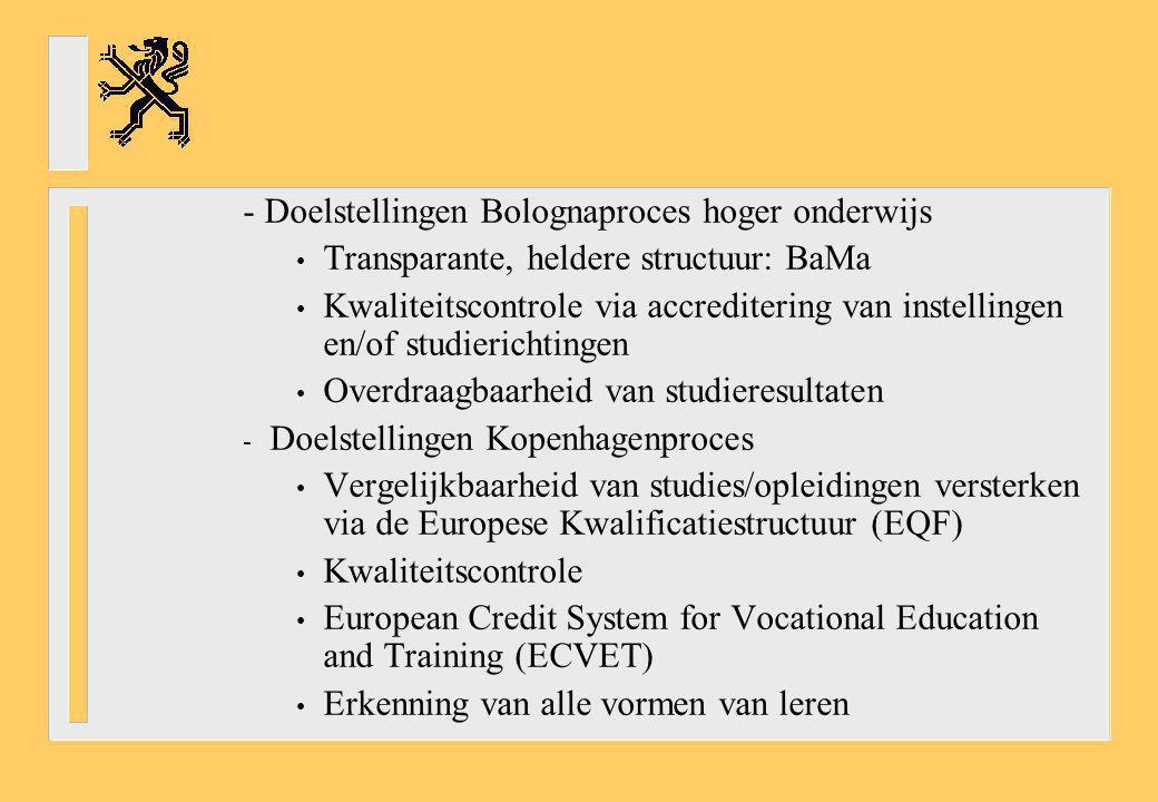 - Doelstellingen Bolognaproces hoger onderwijs