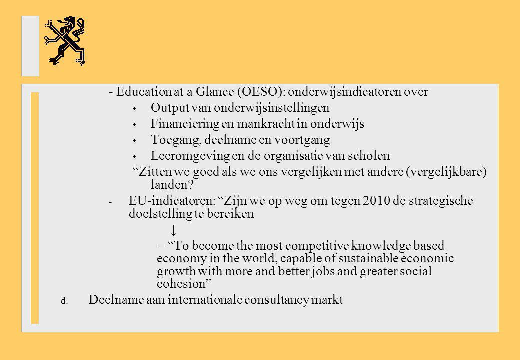 - Education at a Glance (OESO): onderwijsindicatoren over