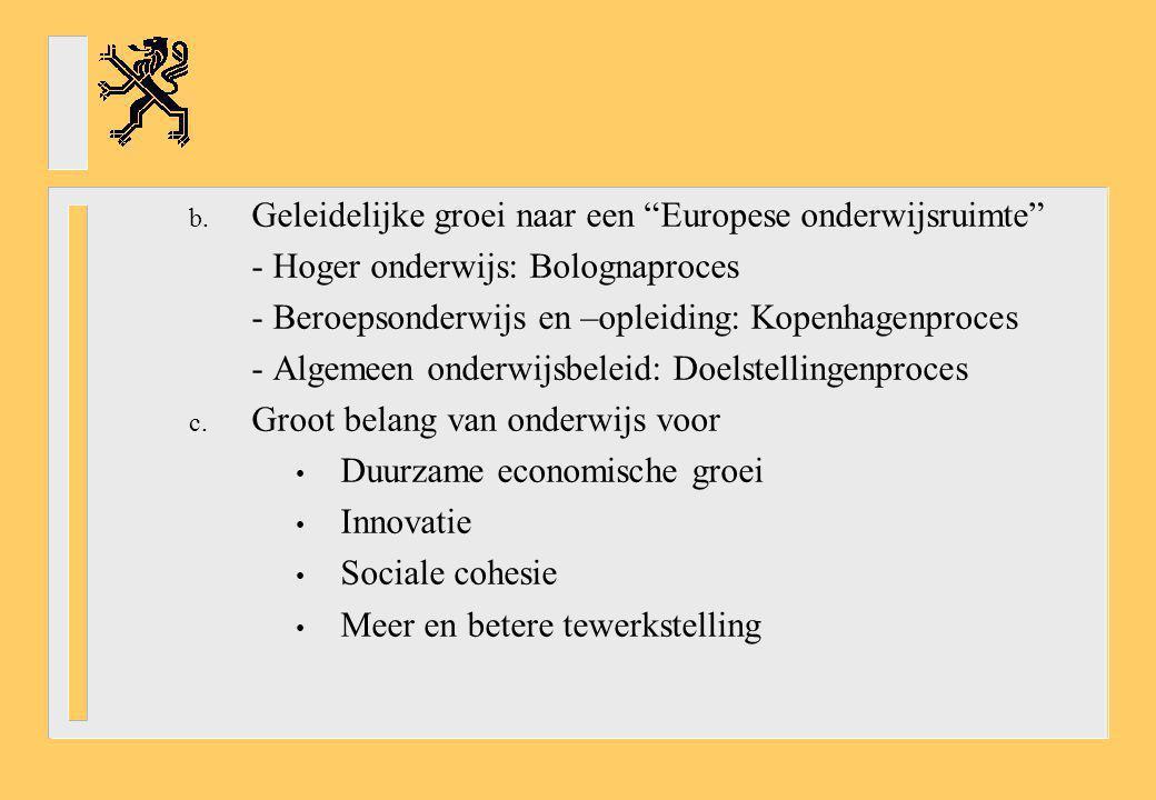 Geleidelijke groei naar een Europese onderwijsruimte