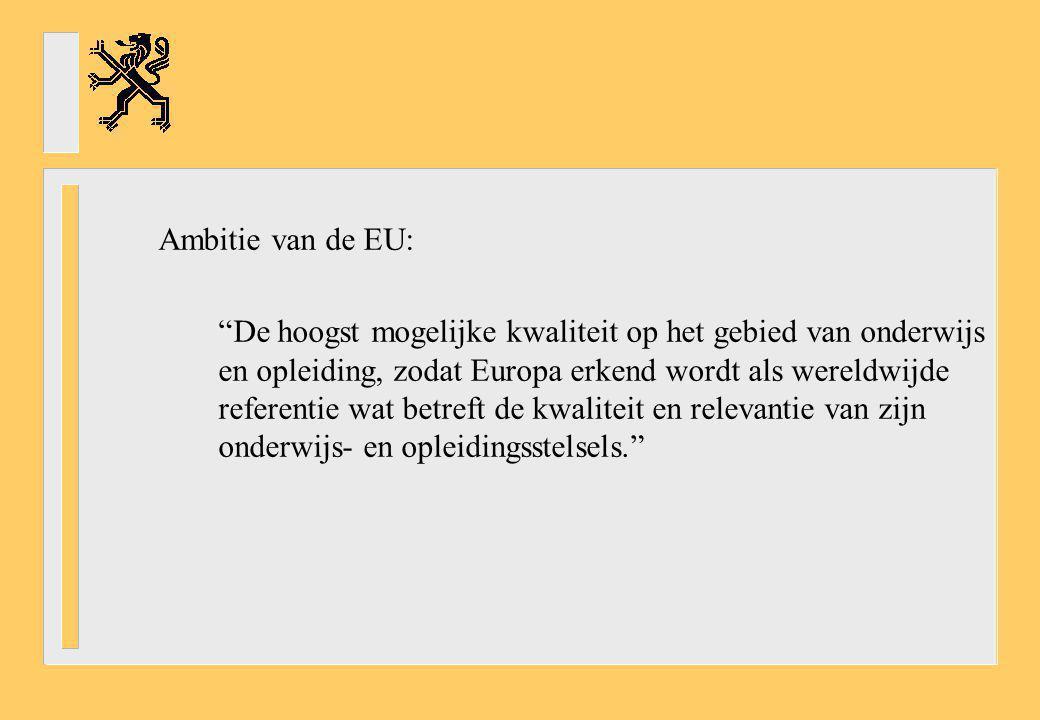 Ambitie van de EU: