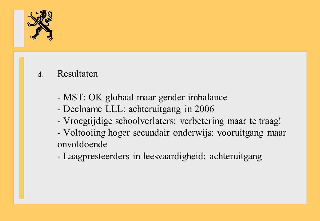 Resultaten - MST: OK globaal maar gender imbalance - Deelname LLL: achteruitgang in 2006 - Vroegtijdige schoolverlaters: verbetering maar te traag.