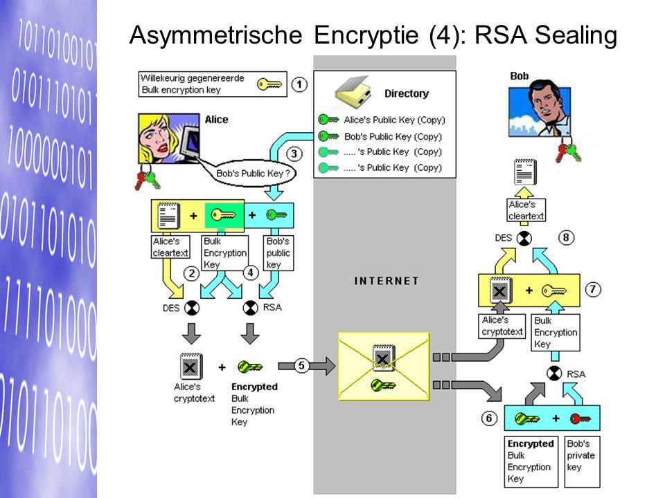 Asymmetrische Encryptie (4): RSA Sealing