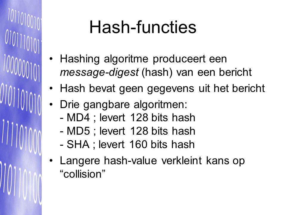 Hash-functies Hashing algoritme produceert een message-digest (hash) van een bericht. Hash bevat geen gegevens uit het bericht.