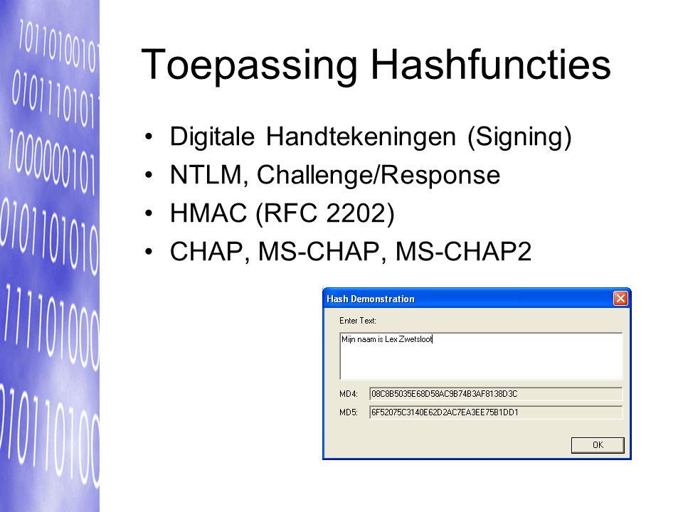 Toepassing Hashfuncties