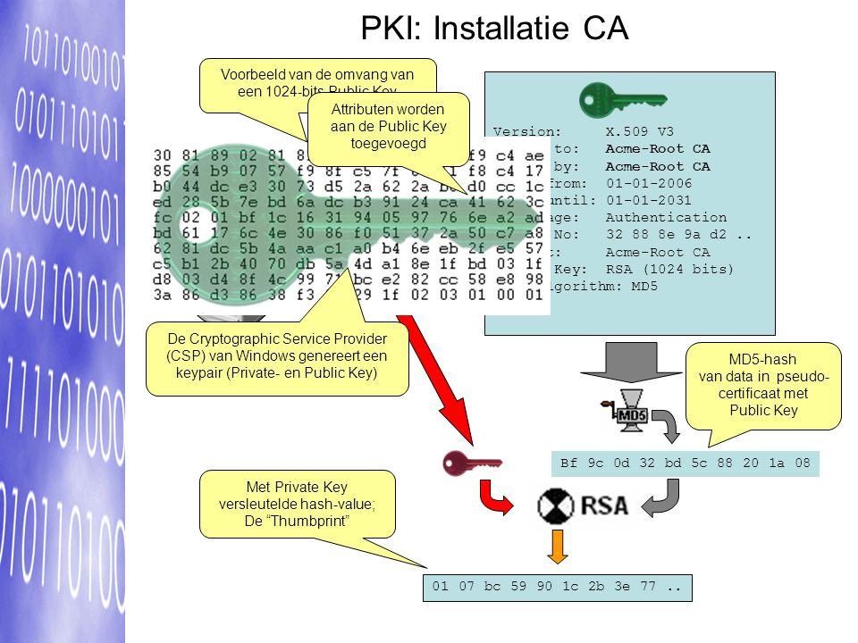 PKI: Installatie CA CSP