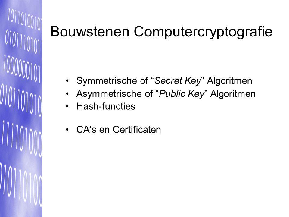 Bouwstenen Computercryptografie