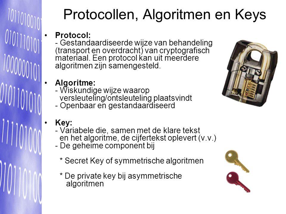 Protocollen, Algoritmen en Keys