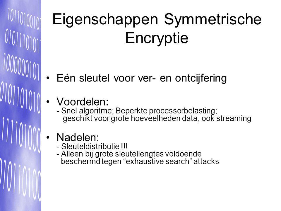 Eigenschappen Symmetrische Encryptie
