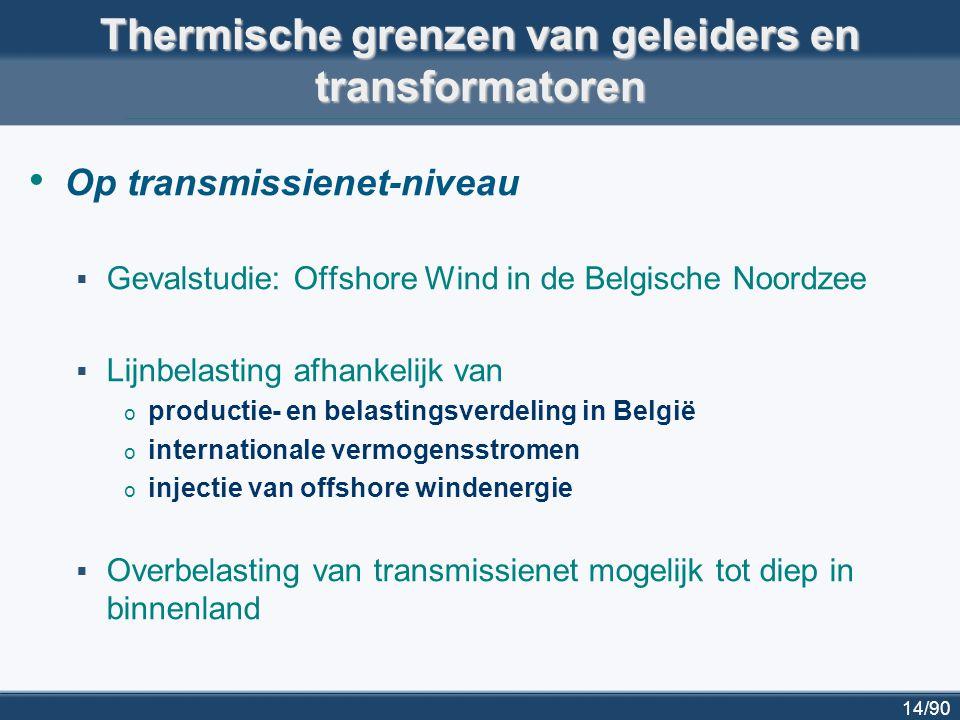 Thermische grenzen van geleiders en transformatoren