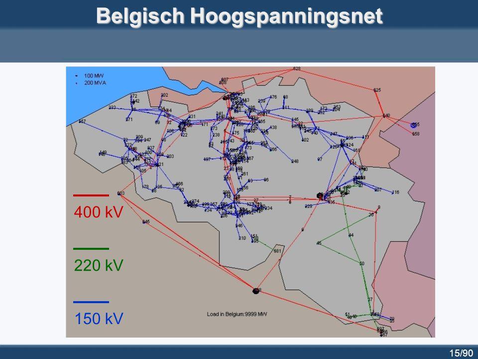 Belgisch Hoogspanningsnet