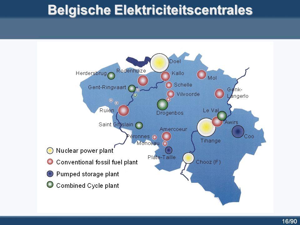Belgische Elektriciteitscentrales