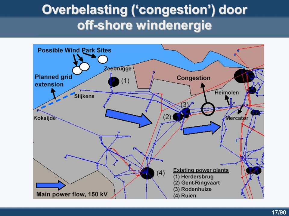 Overbelasting ('congestion') door off-shore windenergie