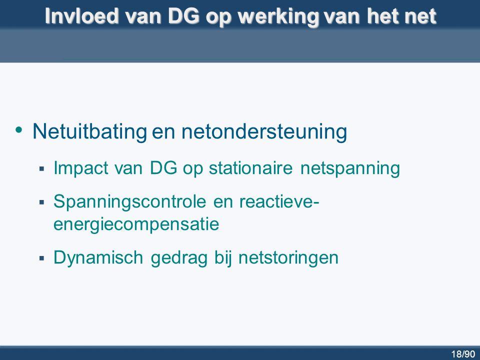 Invloed van DG op werking van het net