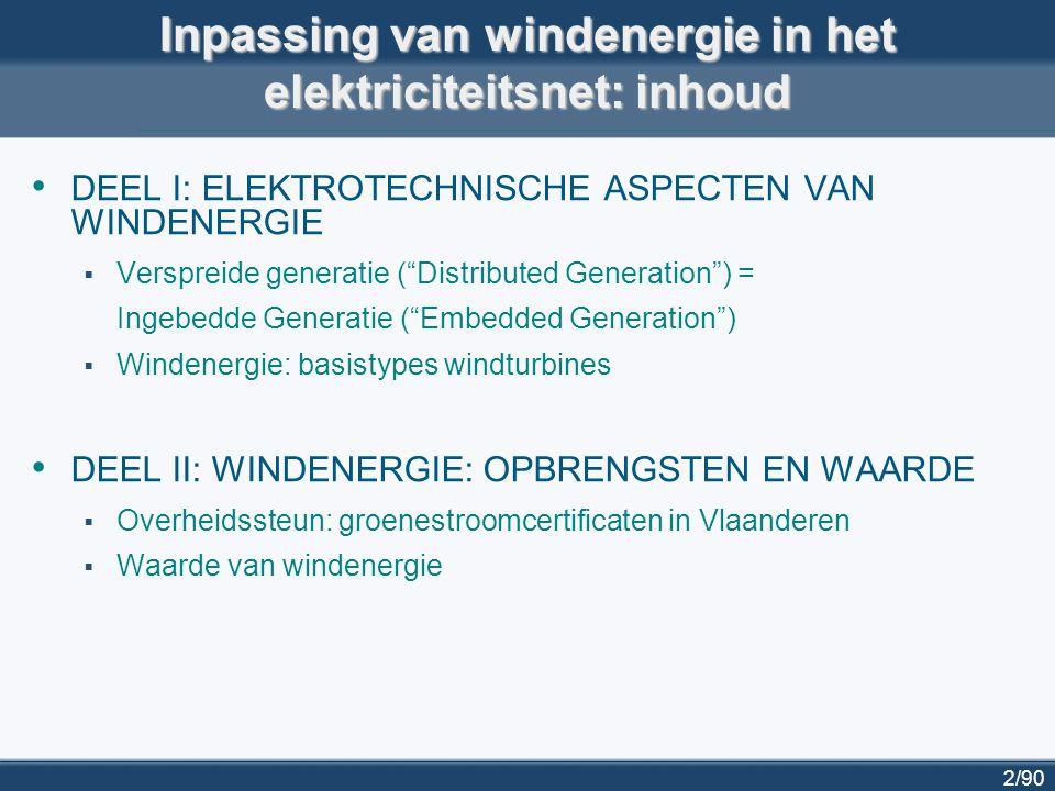 Inpassing van windenergie in het elektriciteitsnet: inhoud