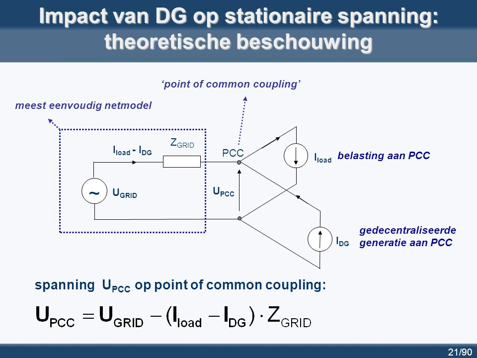 Impact van DG op stationaire spanning: theoretische beschouwing