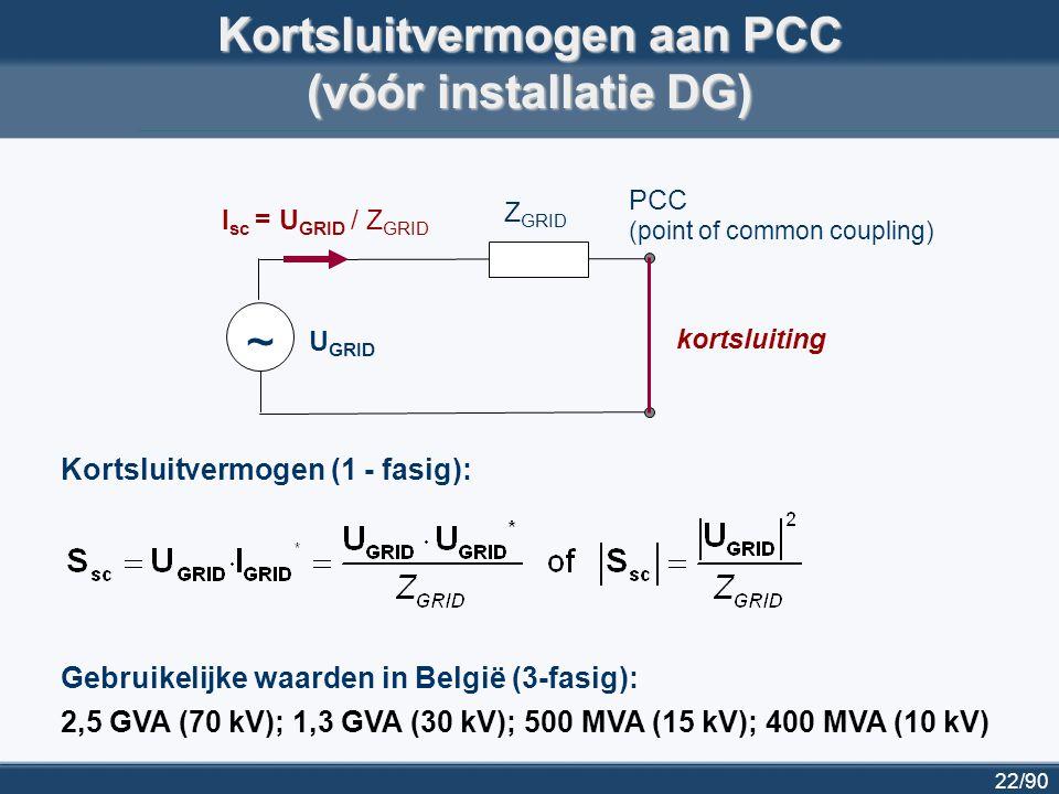 Kortsluitvermogen aan PCC (vóór installatie DG)