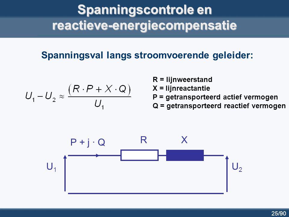 Spanningscontrole en reactieve-energiecompensatie