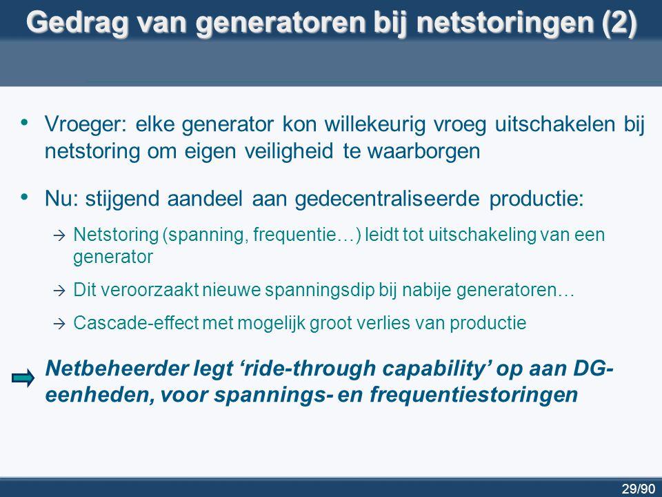 Gedrag van generatoren bij netstoringen (2)