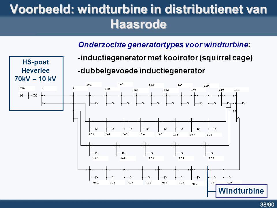 Voorbeeld: windturbine in distributienet van Haasrode