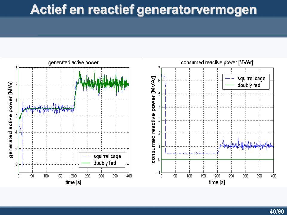 Actief en reactief generatorvermogen
