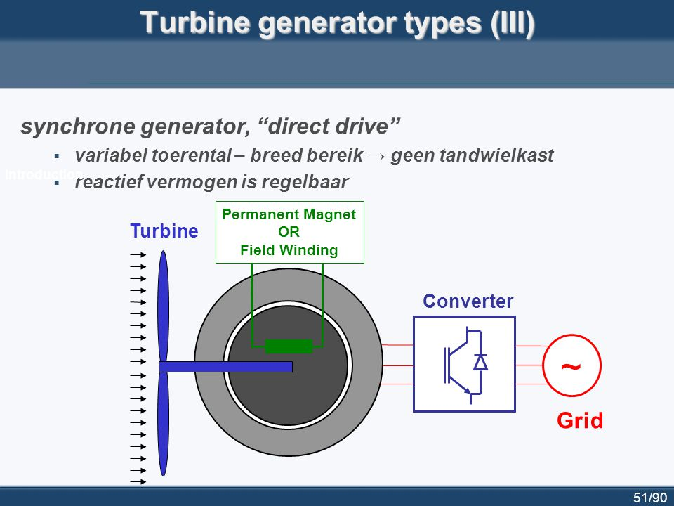 Turbine generator types (III)