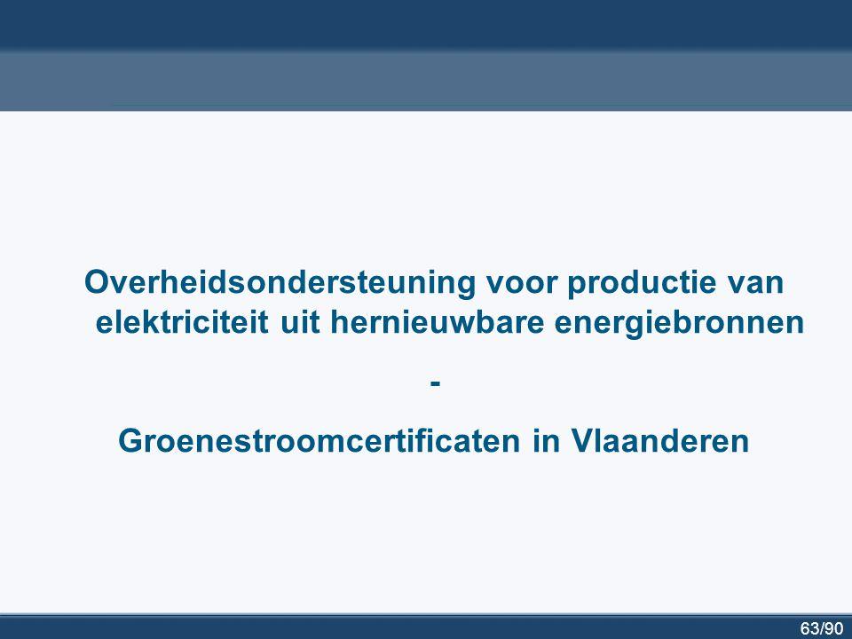 Groenestroomcertificaten in Vlaanderen