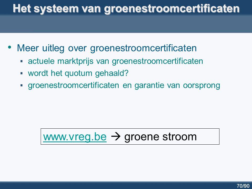 Het systeem van groenestroomcertificaten