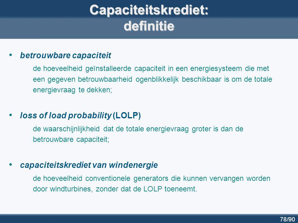 Capaciteitskrediet: definitie