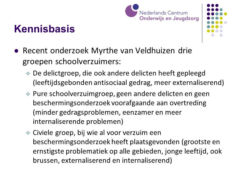 Kennisbasis Recent onderzoek Myrthe van Veldhuizen drie groepen schoolverzuimers: