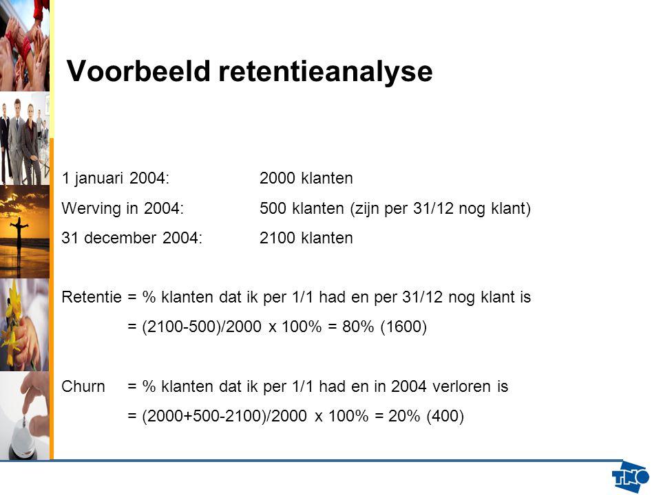 Voorbeeld retentieanalyse