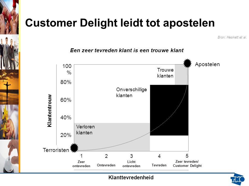 Customer Delight leidt tot apostelen