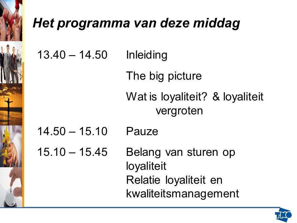 Het programma van deze middag
