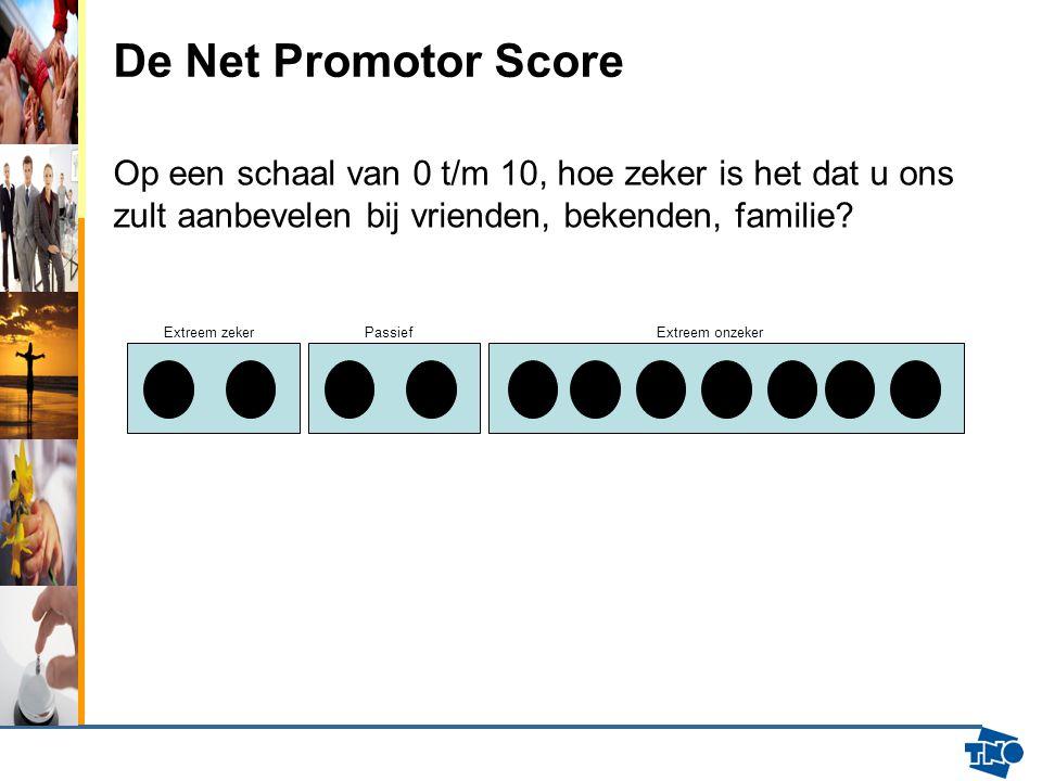 De Net Promotor Score Op een schaal van 0 t/m 10, hoe zeker is het dat u ons zult aanbevelen bij vrienden, bekenden, familie