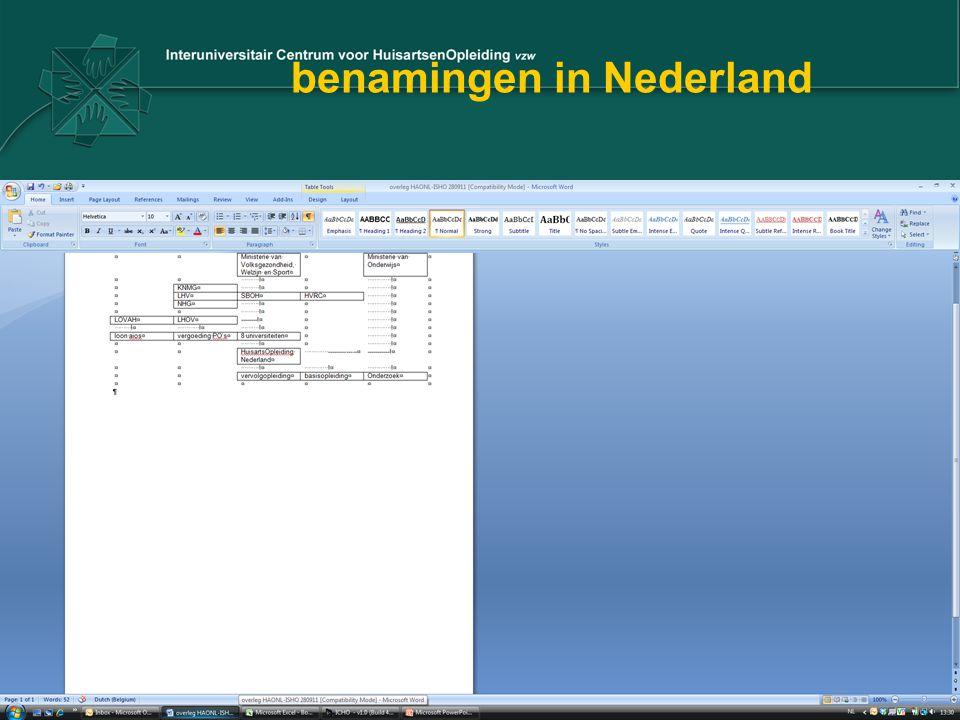 benamingen in Nederland