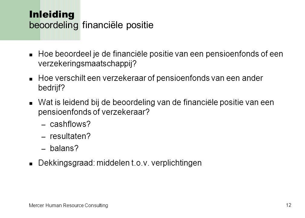 Inleiding beoordeling financiële positie