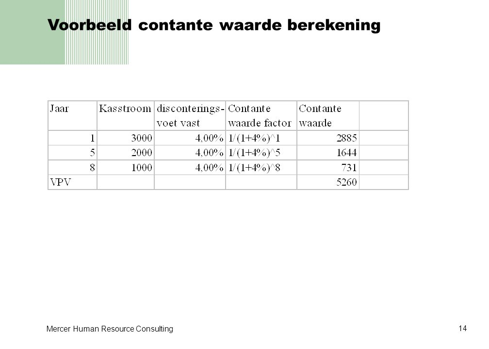 Voorbeeld contante waarde berekening