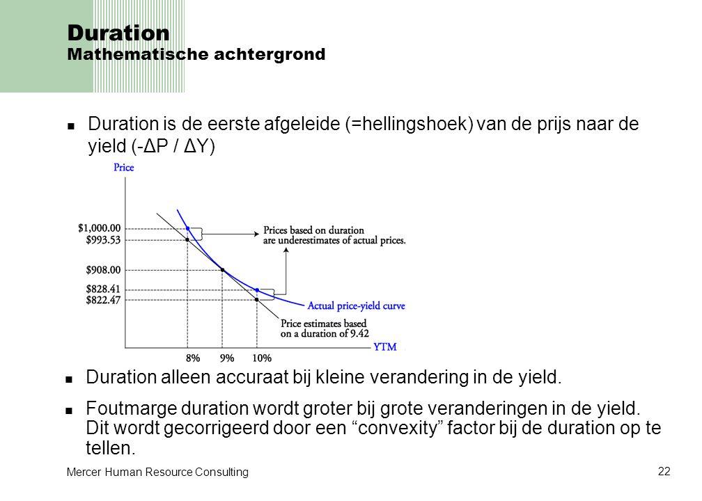 Duration Mathematische achtergrond