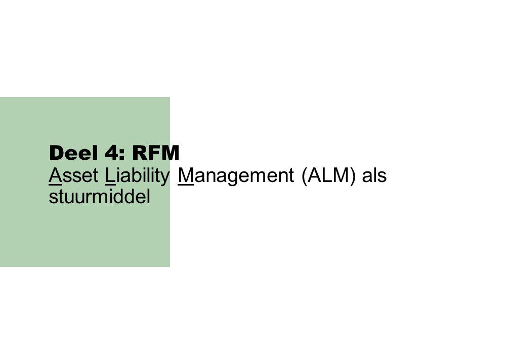 Deel 4: RFM Asset Liability Management (ALM) als stuurmiddel