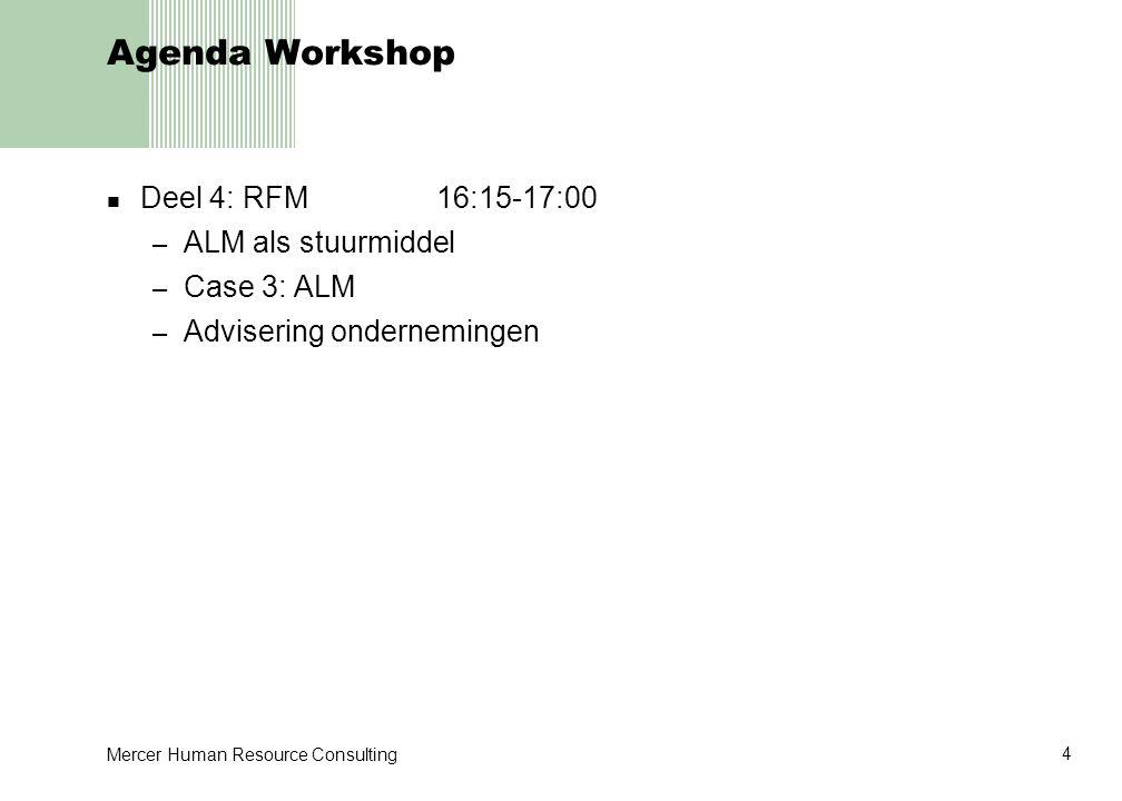 Agenda Workshop Deel 4: RFM 16:15-17:00 ALM als stuurmiddel